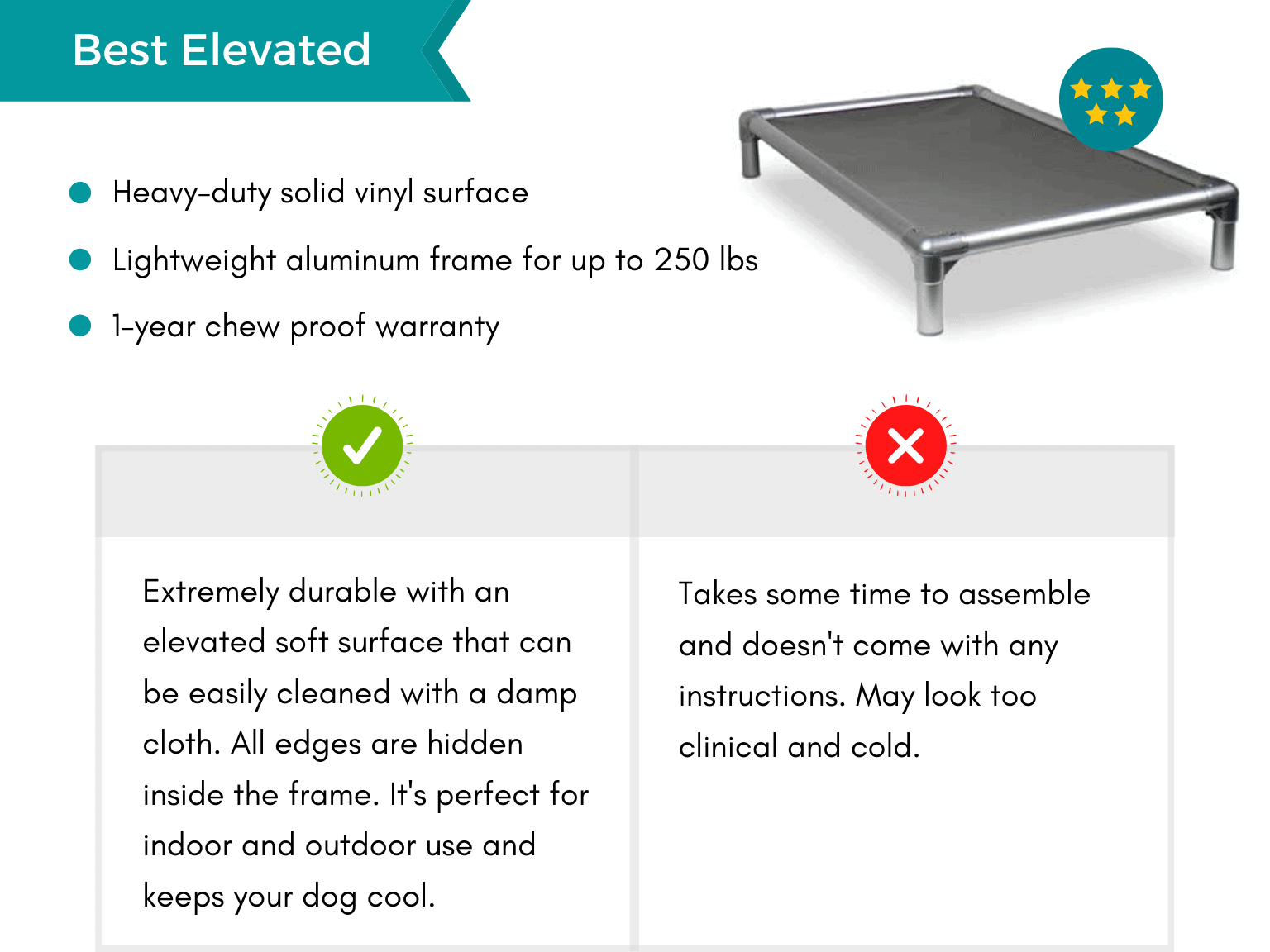 Product card: Best Elevated Chew Proof Dog Bed, Pros and Cons