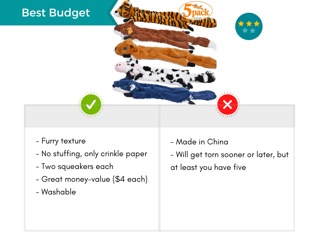 Product card featuring the best budget plush toy.