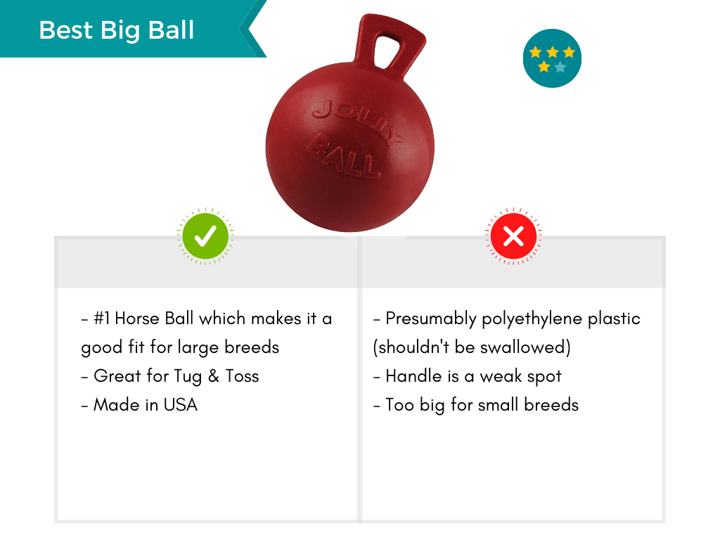 Product card featuring the best ball for large dog breeds.