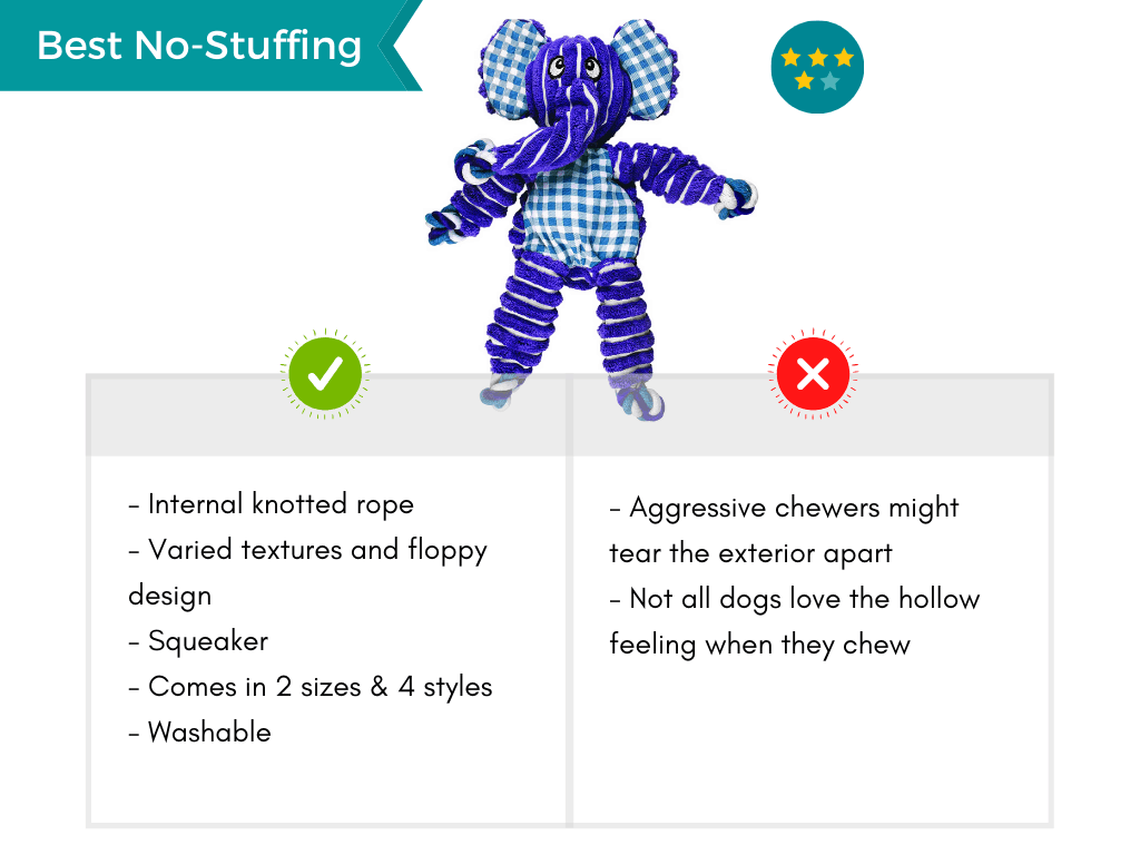 Product card featuring the best plush dog toy without stuffing.