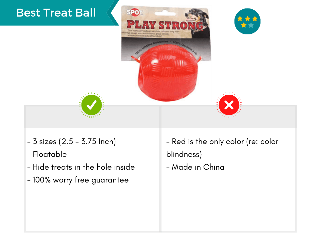 Product card featuring the best treat dispenser dog ball.
