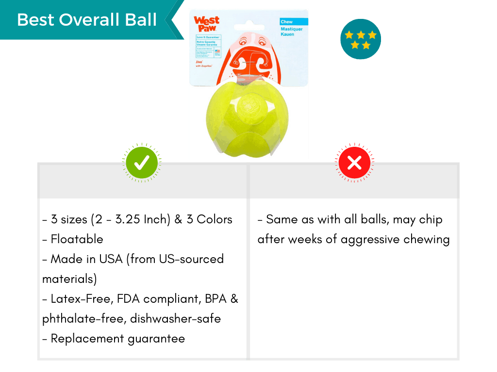 Product card featuring the best ball overall.