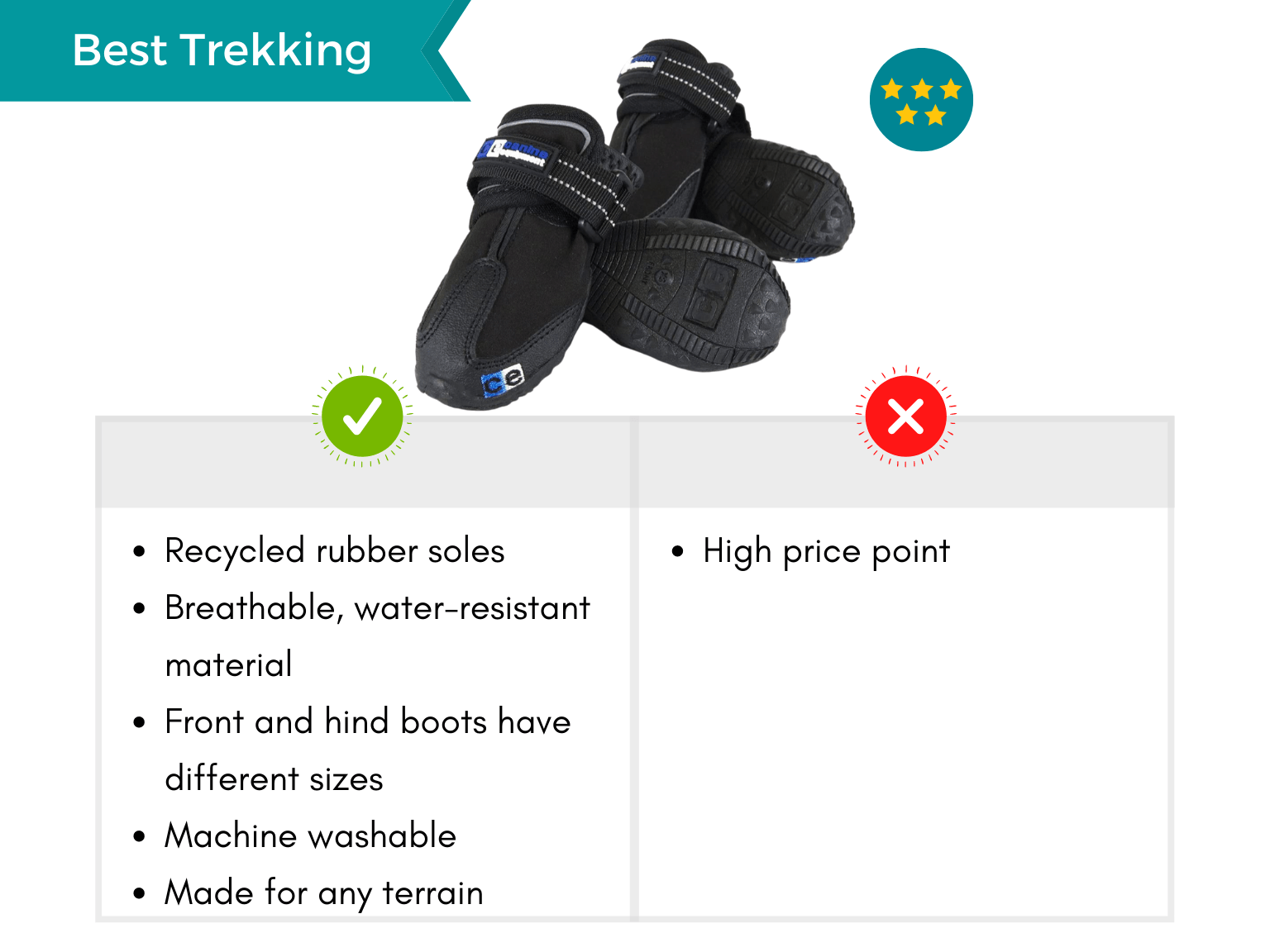 Infographic displaying pros and cons of the best waterproof dog boots for hiking.