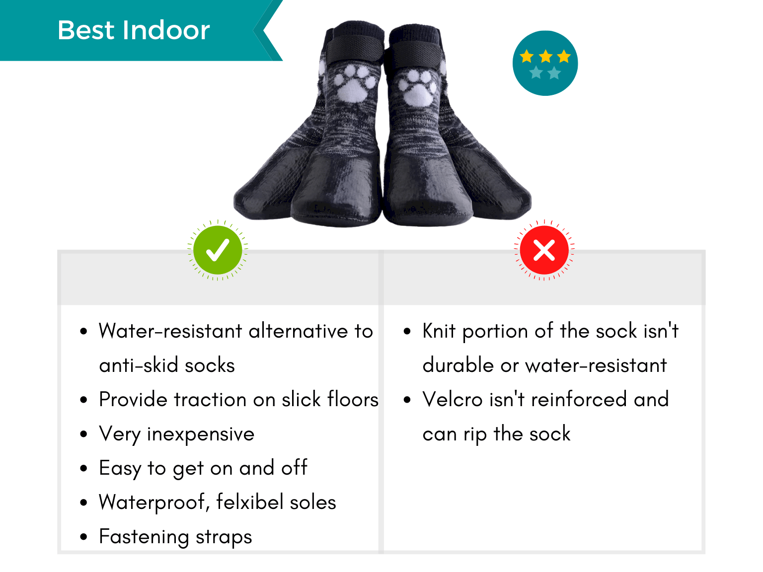 Infographic displaying pros and cons of the best waterproof dog boots for indoors.