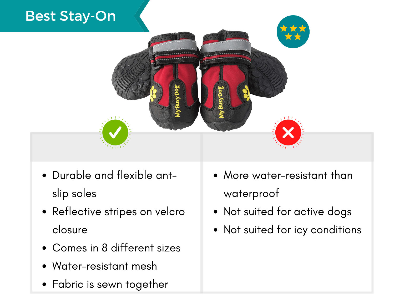 Infographic displaying pros and cons of the best stay-on waterproof dog boots.