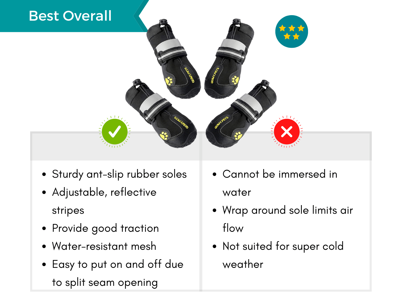 Infographic displaying pros and cons of the best overall dog boots for winter.