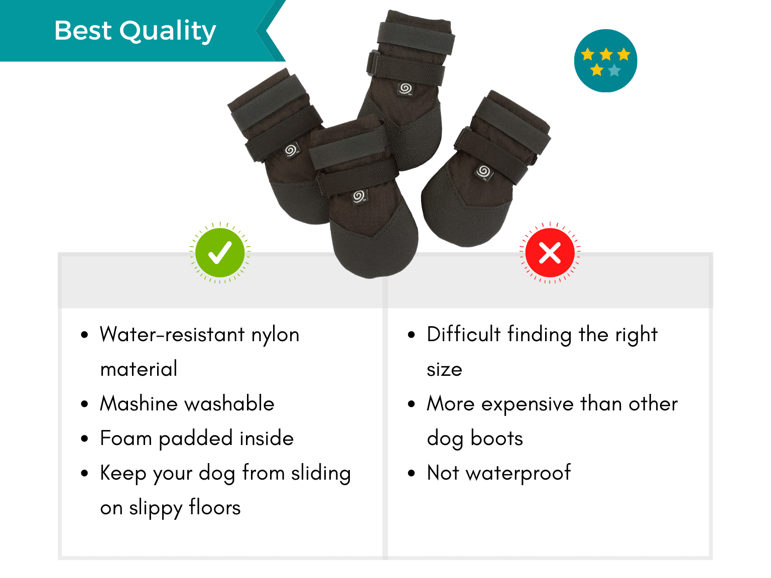 Infographic displaying pros and cons of the waterproof dog boots with the highest quality.