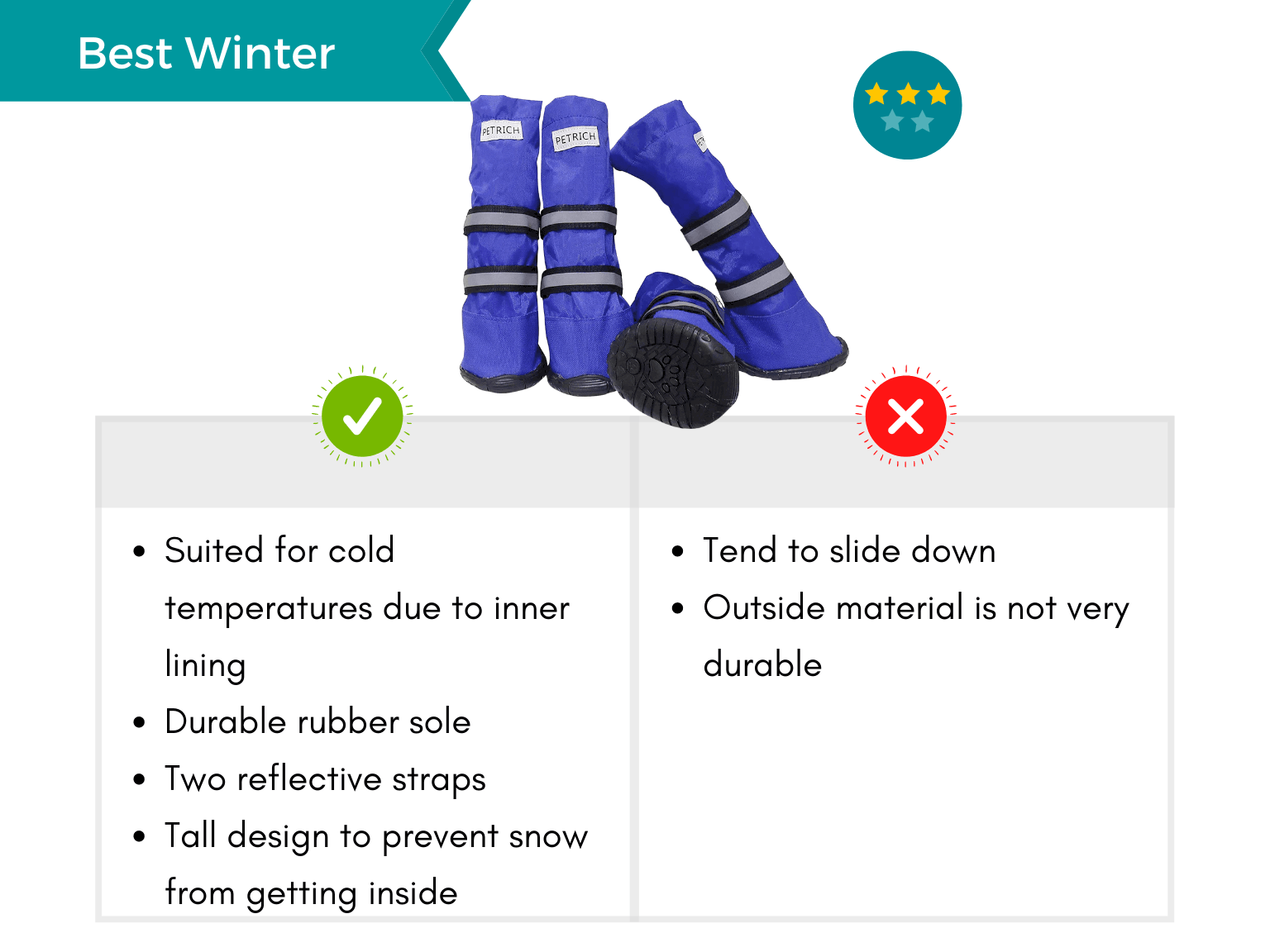 Infographic displaying pros and cons of the best waterproof dog boots for the winter season.