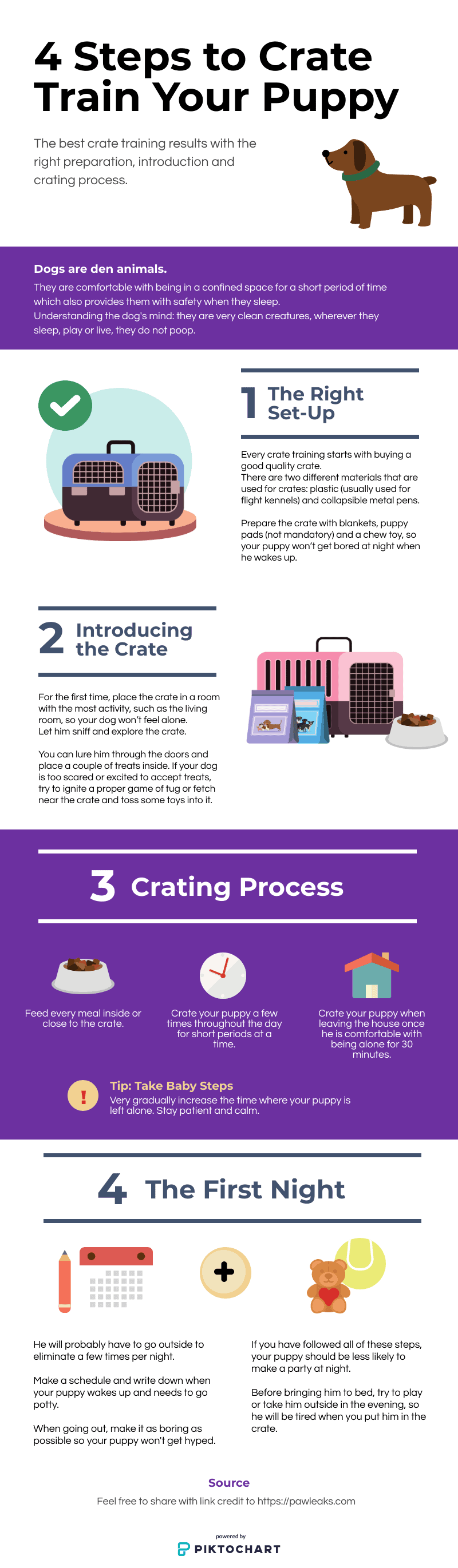 Crate training for any dog in 4 simple steps with illustrations and explanations.